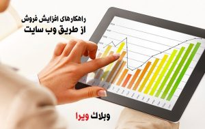 conversion rate 300x189 - conversion-rate