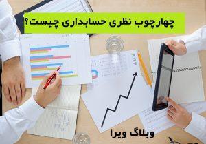حسابداری 300x209 - مفروضات-حسابداری
