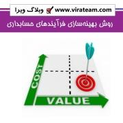 فرآیندهای حسابداری